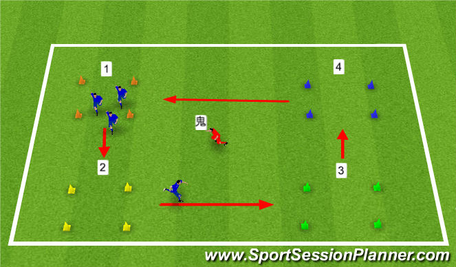 Football/Soccer Session Plan Drill (Colour): W-up