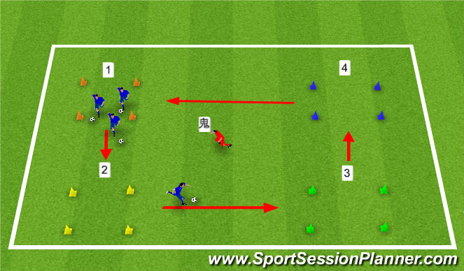 Football/Soccer Session Plan Drill (Colour): ドリブル練習