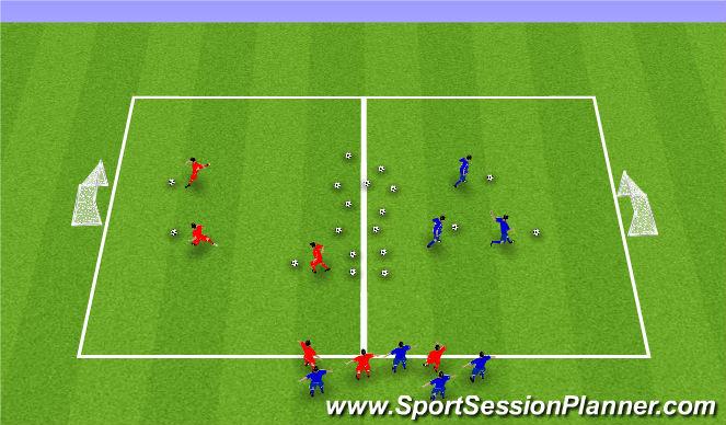 Football/Soccer Session Plan Drill (Colour): しゅーと&シュート