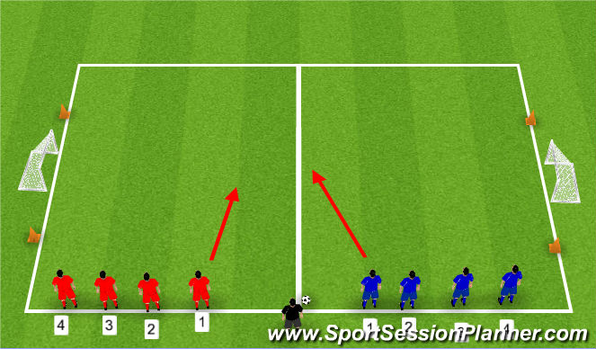 Football/Soccer Session Plan Drill (Colour): ナンバーゲーム