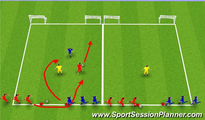 Football/Soccer Session Plan Drill (Colour): 1v1/Overlap (20 mins)