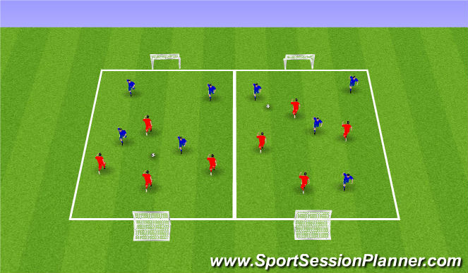 Football/Soccer Session Plan Drill (Colour): SSG (25 mins)
