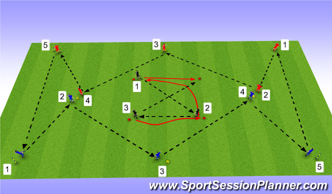Football/Soccer Session Plan Drill (Colour): Pass - Move - Combination