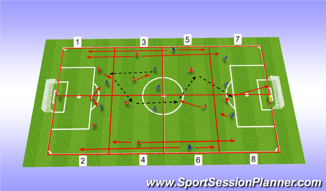 Football/Soccer Session Plan Drill (Colour): Game Prep