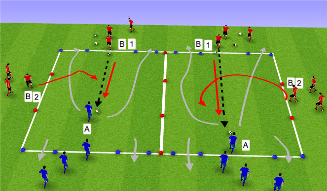 Football/Soccer Session Plan Drill (Colour): 1 v 2 Defending