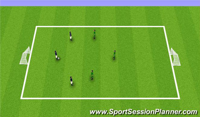 Football/Soccer Session Plan Drill (Colour): 2v2/3v3 Game