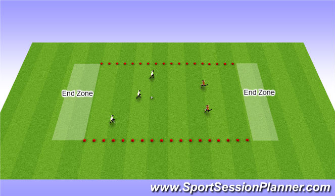 Football/Soccer Session Plan Drill (Colour): 3v2 endzone