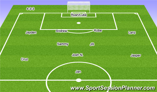 Football/Soccer Session Plan Drill (Colour): NB Ajax 00BB/01BW