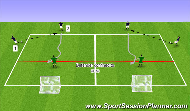 Football/Soccer Session Plan Drill (Colour): 1v1 Running with the ball