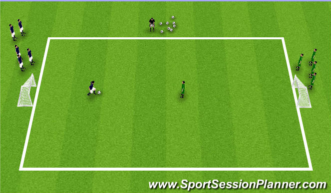 Football/Soccer Session Plan Drill (Colour): 1v1/2v2 Flying Changes