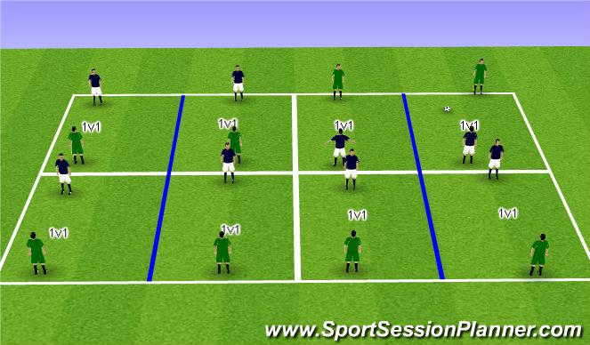Football/Soccer Session Plan Drill (Colour): 1v1 Line Soccer