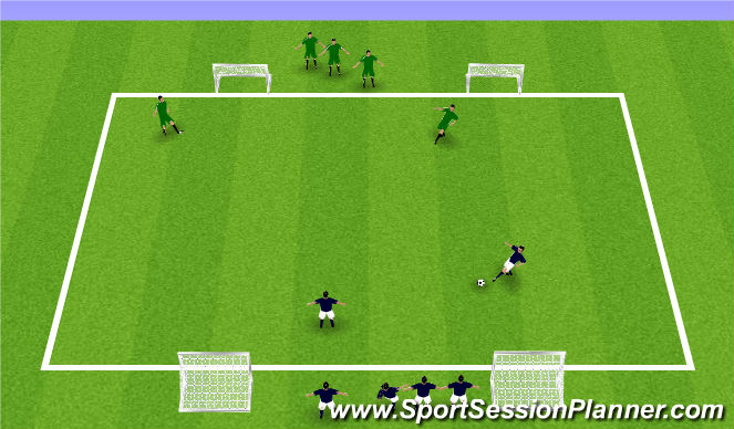Football/Soccer Session Plan Drill (Colour): 2v2 4 goal game