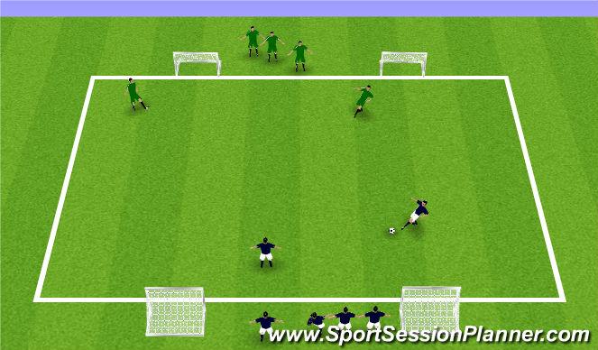 Football/Soccer Session Plan Drill (Colour): 2v2 4 goal game