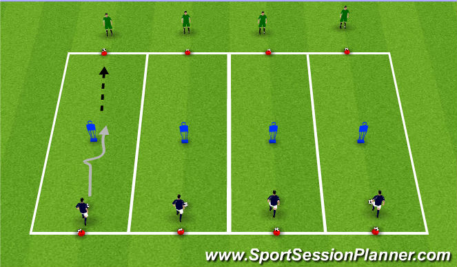 Football/Soccer Session Plan Drill (Colour): Ball Mastery to Targets