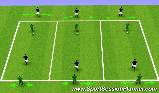 Football/Soccer Session Plan Drill (Colour): 1v1 Passing to Targets