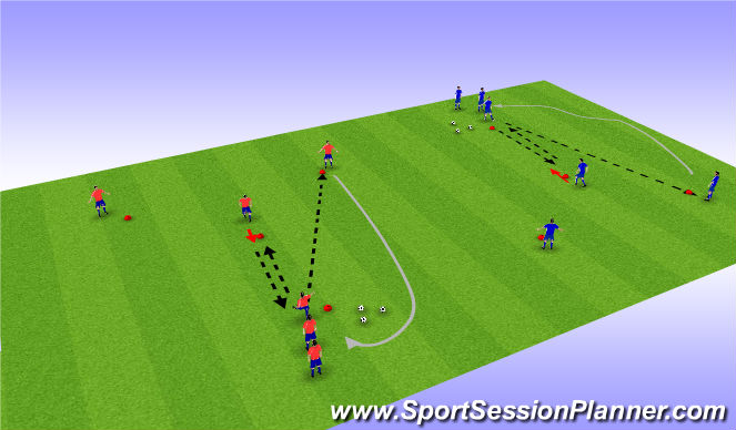Football/Soccer Session Plan Drill (Colour): y pass