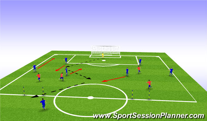 Football/Soccer Session Plan Drill (Colour): Playing from back with pressure