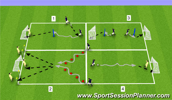 Football/Soccer Session Plan Drill (Colour): Striking the Ball Circuit