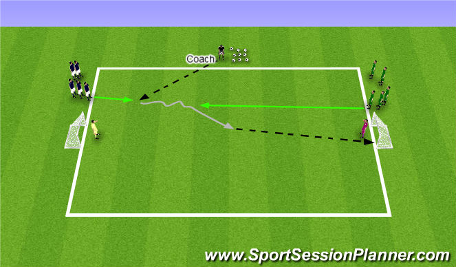 Football/Soccer Session Plan Drill (Colour): The Goal King