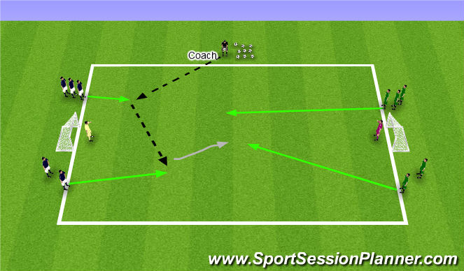 Football/Soccer Session Plan Drill (Colour): The Goal King 2v2