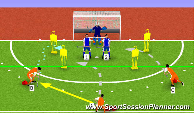 Hockey Session Plan Drill (Colour): 3vs2 scoring positions