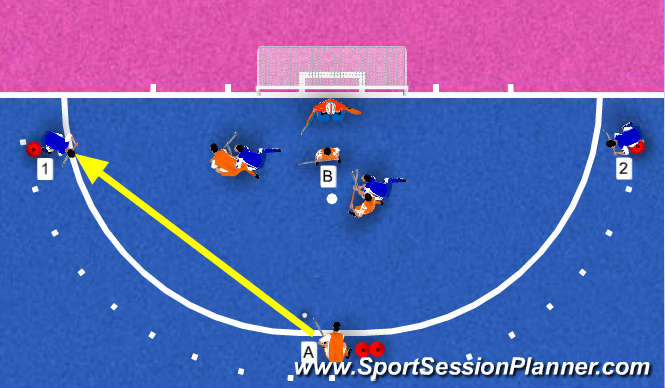 Hockey Session Plan Drill (Colour): Getting upgrades when outnumbered
