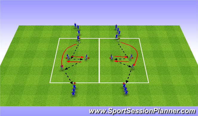 Football/Soccer Session Plan Drill (Colour): Pass, Move, Combine, Overlap
