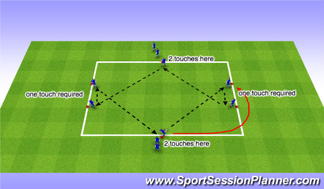 Football/Soccer Session Plan Drill (Colour): One touch and Two touch Combination Sequence
