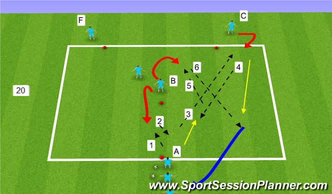 Football/Soccer Session Plan Drill (Colour): Y passing progression 3