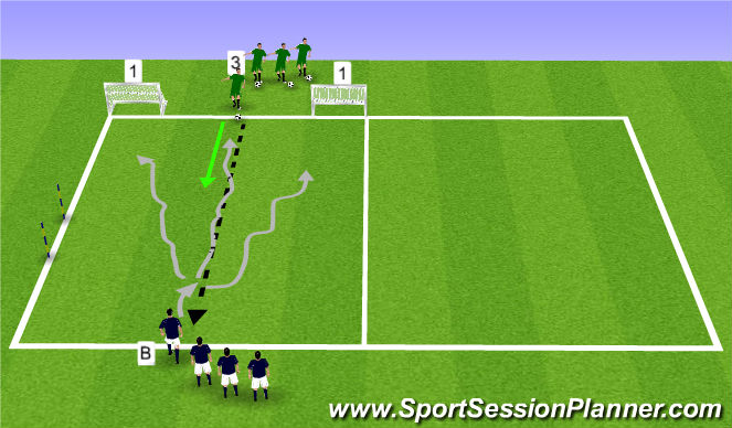 Football/Soccer Session Plan Drill (Colour): 1v1 Line Soccer w/ 3 options