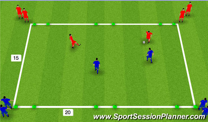 Football/Soccer Session Plan Drill (Colour): 2 v 2 Defending to 3 goals