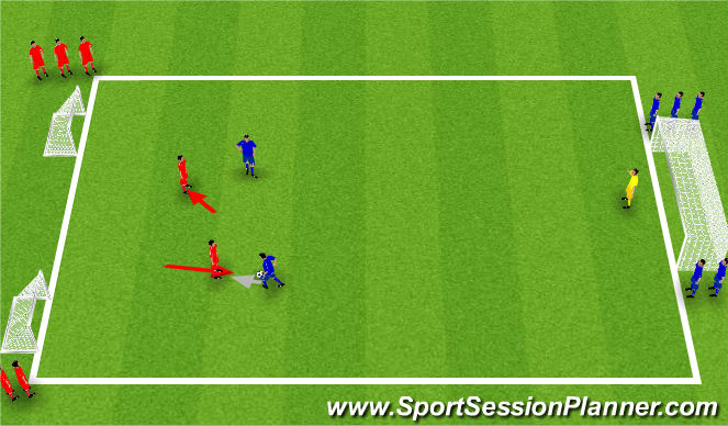 Football/Soccer Session Plan Drill (Colour): 2v2 Defendsive Principles
