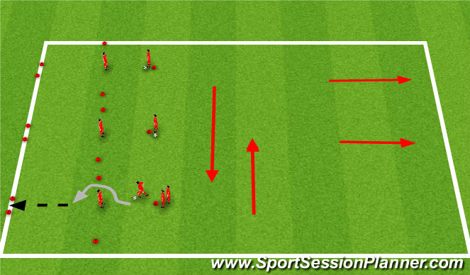 Football/Soccer Session Plan Drill (Colour): 1 v 1 Against Defender On The Line
