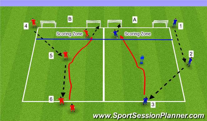 Football/Soccer Session Plan Drill (Colour): Intro & GP Part 1