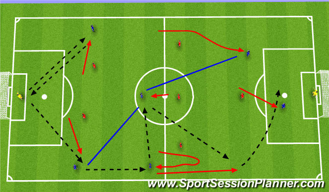 Football/Soccer Session Plan Drill (Colour): Patterns of Play 2nd Phase