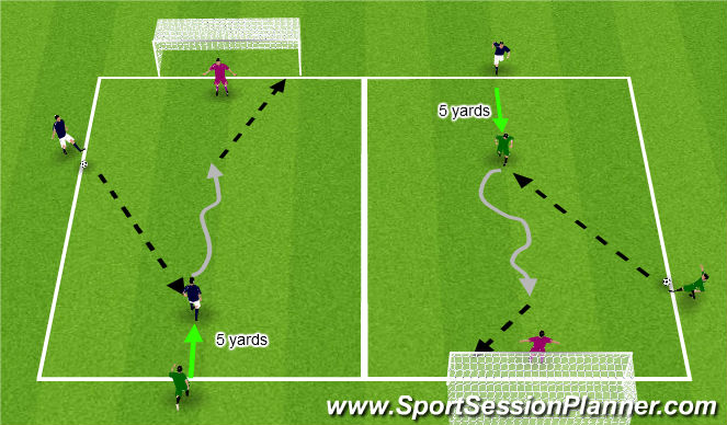 Football/Soccer Session Plan Drill (Colour): Breakaway