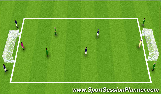 Football/Soccer Session Plan Drill (Colour): 2v2 plus Bumpers