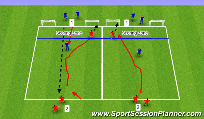 Football/Soccer Session Plan Drill (Colour): Intro & GP Part 2