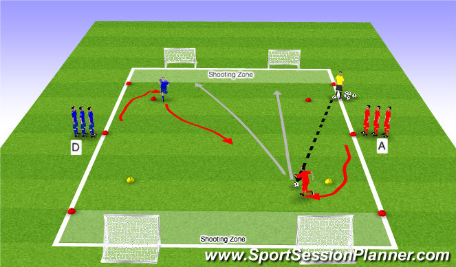 Football/Soccer Session Plan Drill (Colour): Who Can Score the Fastest!