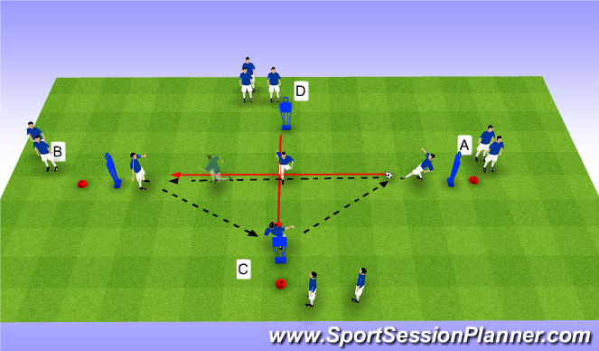 Football/Soccer Session Plan Drill (Colour): Technical Practice: Receiving under pressure