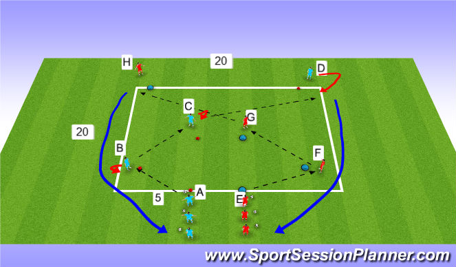 Football/Soccer Session Plan Drill (Colour): progresion 1