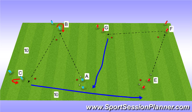 Football/Soccer Session Plan Drill (Colour): Triangle passing 1