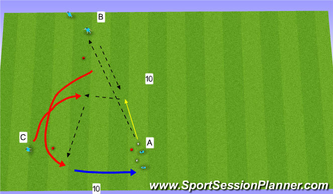 Football/Soccer Session Plan Drill (Colour): Triangle combination 3