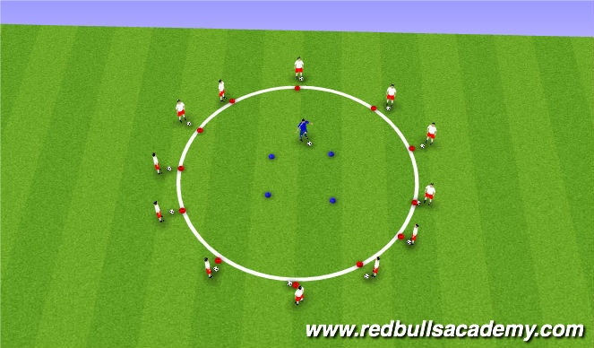 Football/Soccer Session Plan Drill (Colour): Rythmic and static ball mastery