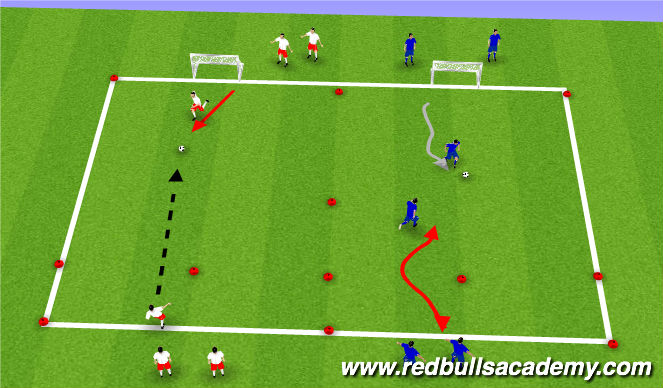 Football/Soccer Session Plan Drill (Colour): !v1 to goal (phase 1) Dribbling technique (brush push phase  2) (scissor phase 3)