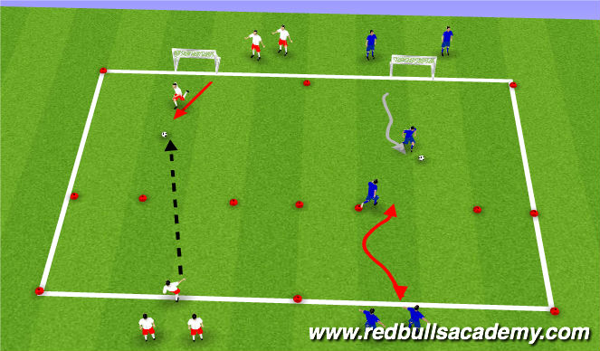 Football/Soccer Session Plan Drill (Colour): Dribbling move related to topic