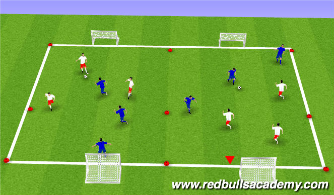 Football/Soccer Session Plan Drill (Colour): Free play ( 3v3)