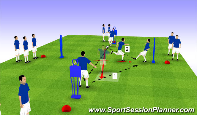 Football/Soccer Session Plan Drill (Colour): Coaching Cue