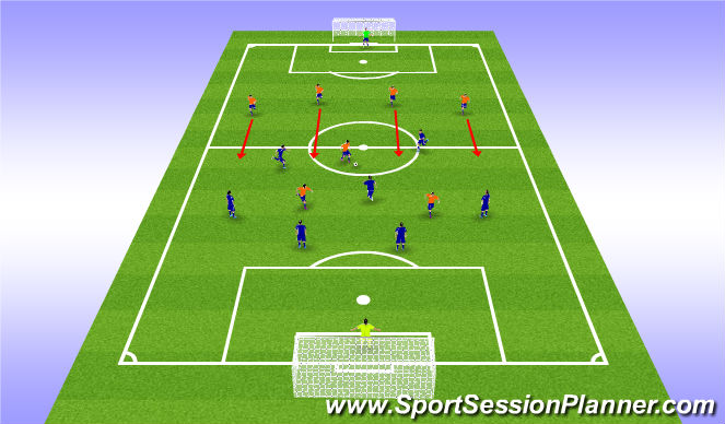 Football/Soccer Session Plan Drill (Colour): Developing fitness