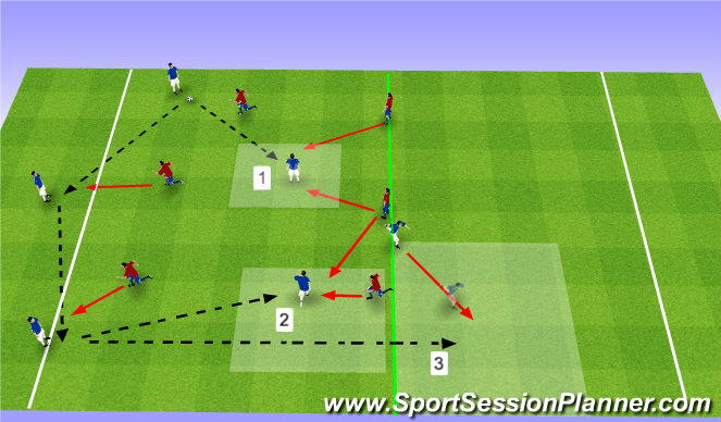 Football/Soccer Session Plan Drill (Colour): Possession SSG